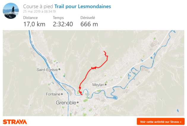 Trace GPS Sappey Grenoble